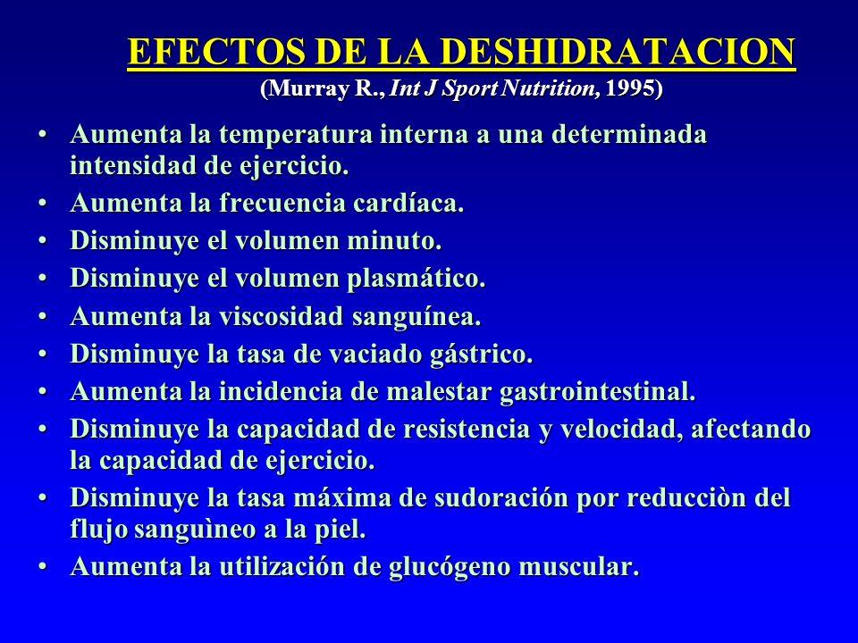 EFECTOS DE LA DESHIDRATACION (Murray R., Int J Sport Nutrition, 1995) Aumenta la temperatura interna a una determinada intensidad de ejercicio.Aumenta