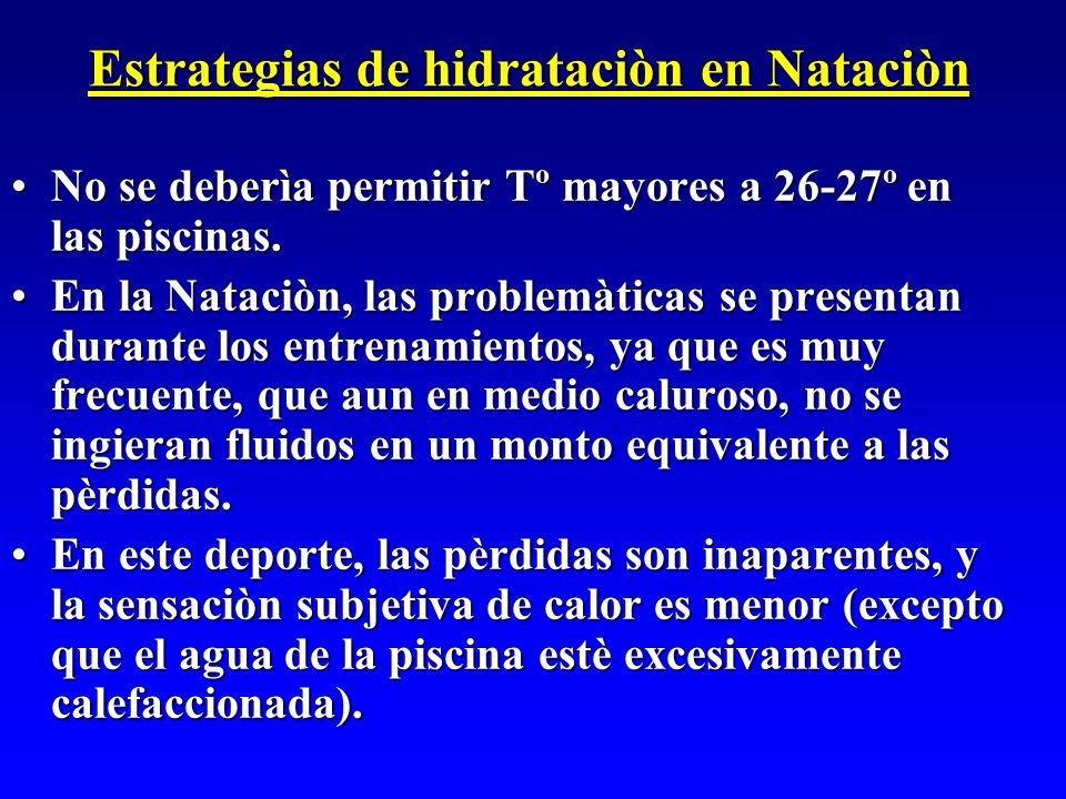 Estrategias de hidrataciòn en Nataciòn No se deberìa permitir Tº mayores a 26-27º en las piscinas.No se deberìa permitir Tº mayores a 26-27º en las pi