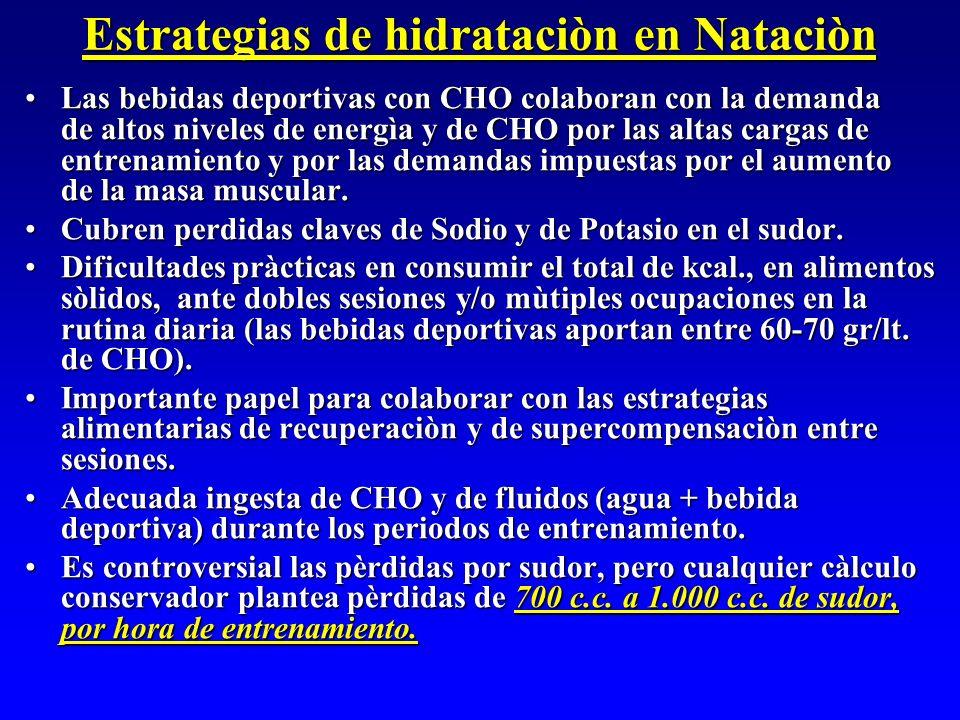 Estrategias de hidrataciòn en Nataciòn Las bebidas deportivas con CHO colaboran con la demanda de altos niveles de energìa y de CHO por las altas carg