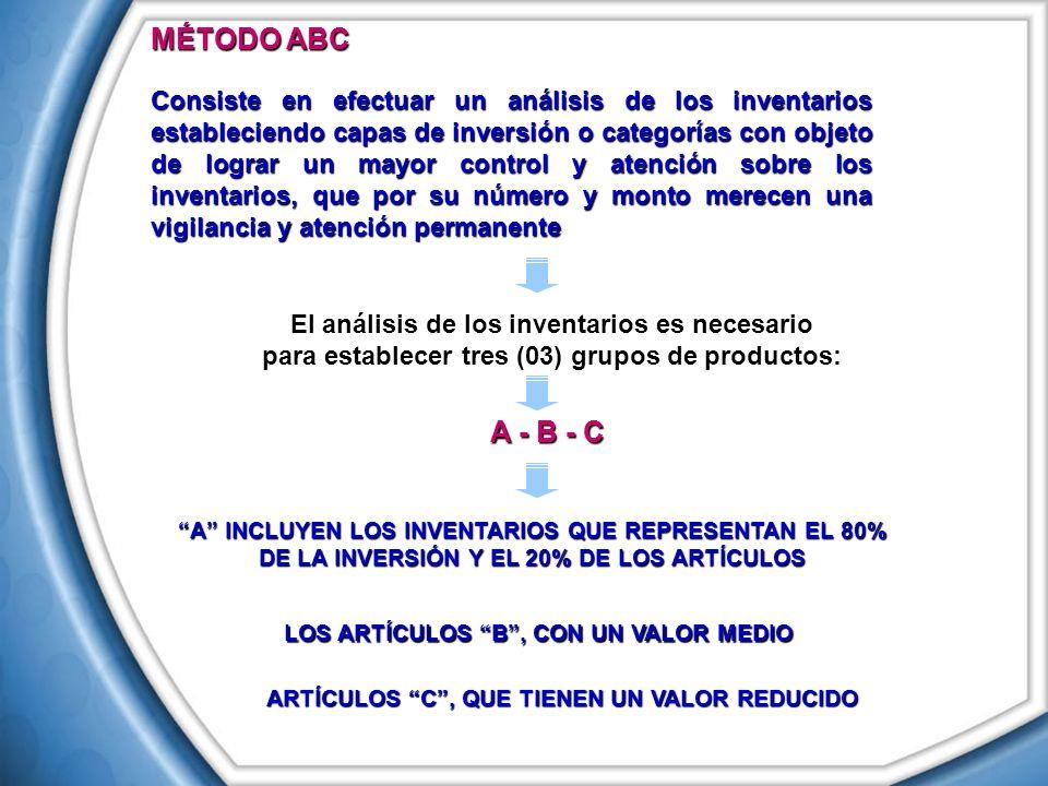 MÉTODO ABC Consiste en efectuar un análisis de los inventarios estableciendo capas de inversión o categorías con objeto de lograr un mayor control y a