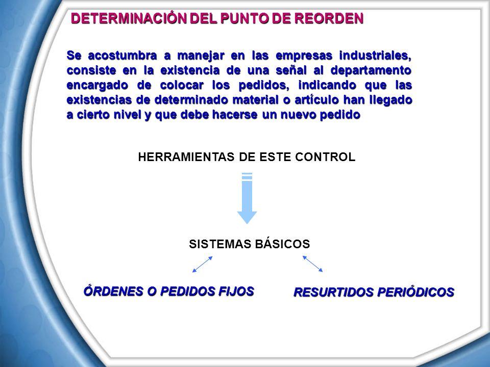 DETERMINACIÓN DEL PUNTO DE REORDEN Se acostumbra a manejar en las empresas industriales, consiste en la existencia de una señal al departamento encarg
