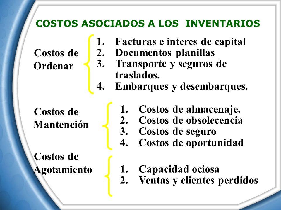Costos de Ordenar Costos de Mantención Costos de Agotamiento 1.Facturas e interes de capital 2.Documentos planillas 3.Transporte y seguros de traslado
