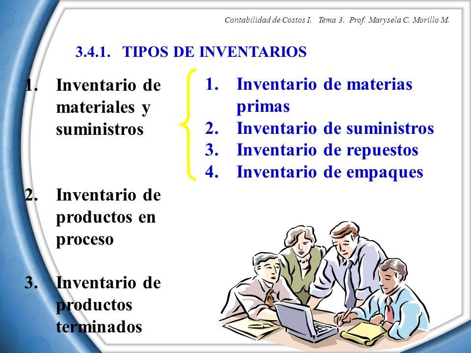 3.4.1. TIPOS DE INVENTARIOS 1.Inventario de materiales y suministros 2.Inventario de productos en proceso 3.Inventario de productos terminados 1.Inven