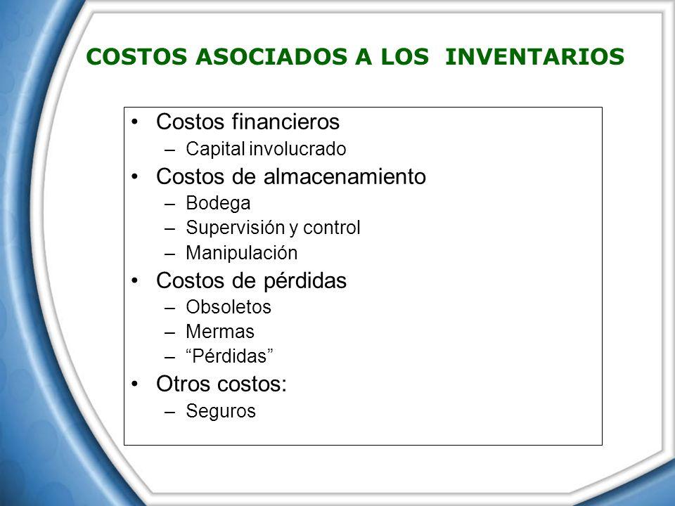 Costos financieros –Capital involucrado Costos de almacenamiento –Bodega –Supervisión y control –Manipulación Costos de pérdidas –Obsoletos –Mermas –P