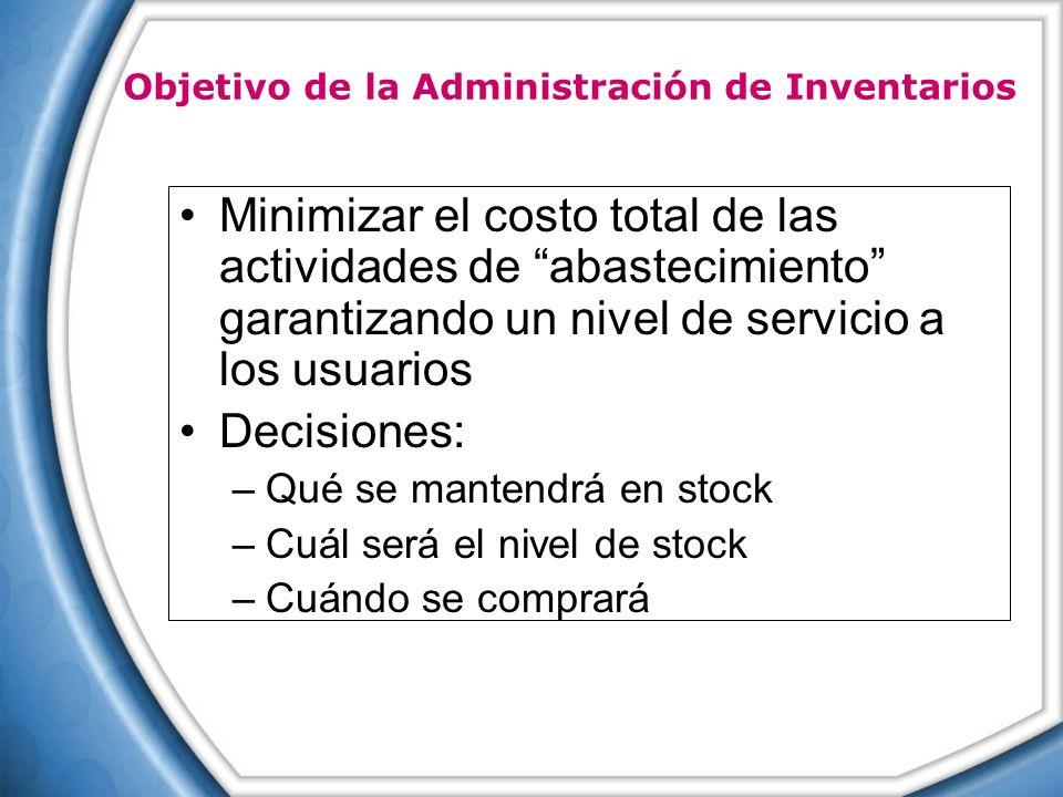 Minimizar el costo total de las actividades de abastecimiento garantizando un nivel de servicio a los usuarios Decisiones: –Qué se mantendrá en stock
