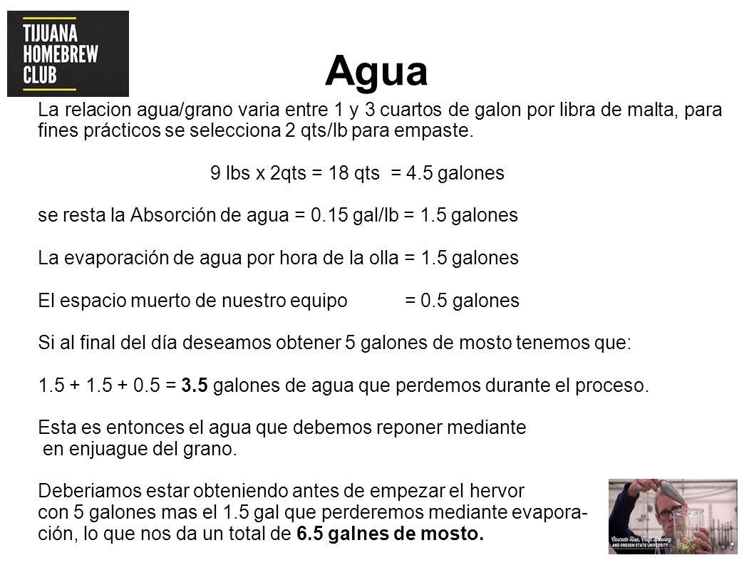 Agua La relacion agua/grano varia entre 1 y 3 cuartos de galon por libra de malta, para fines prácticos se selecciona 2 qts/lb para empaste. 9 lbs x 2