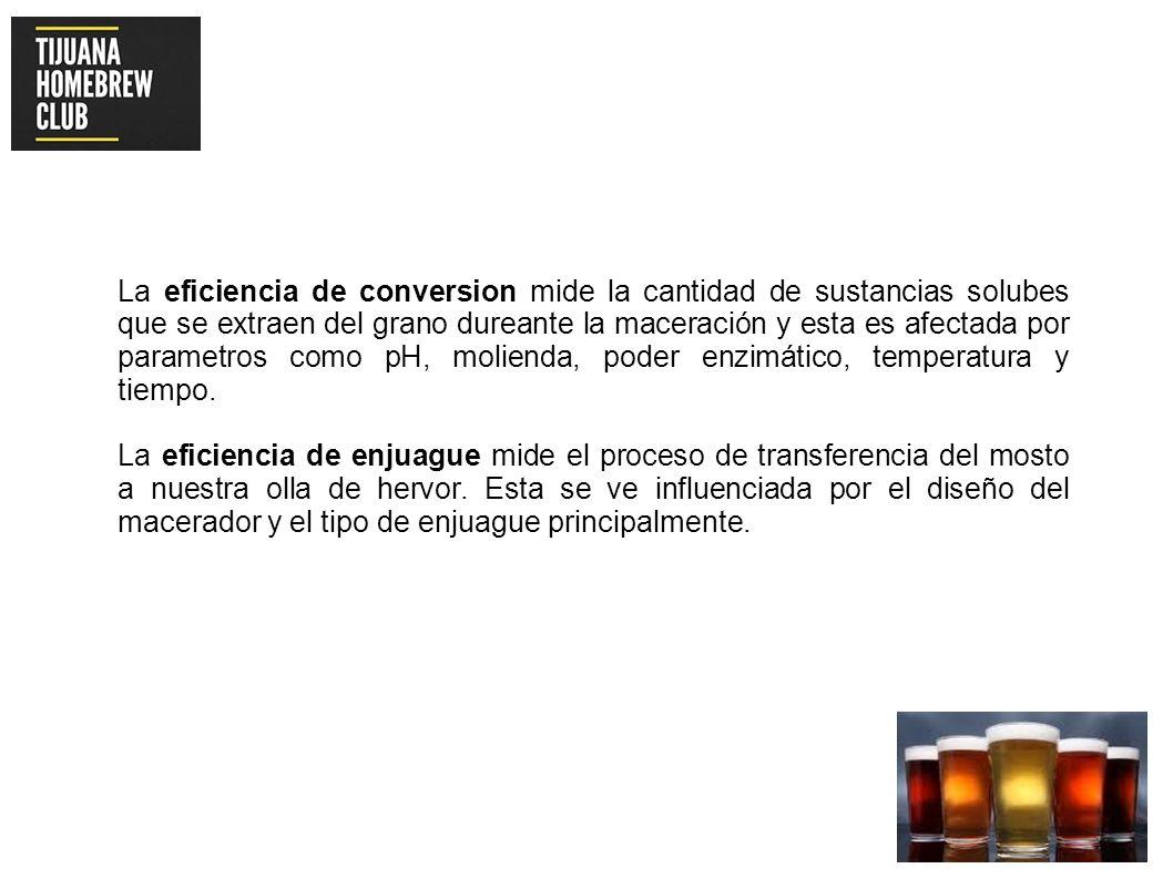 La eficiencia de conversion mide la cantidad de sustancias solubes que se extraen del grano dureante la maceración y esta es afectada por parametros c