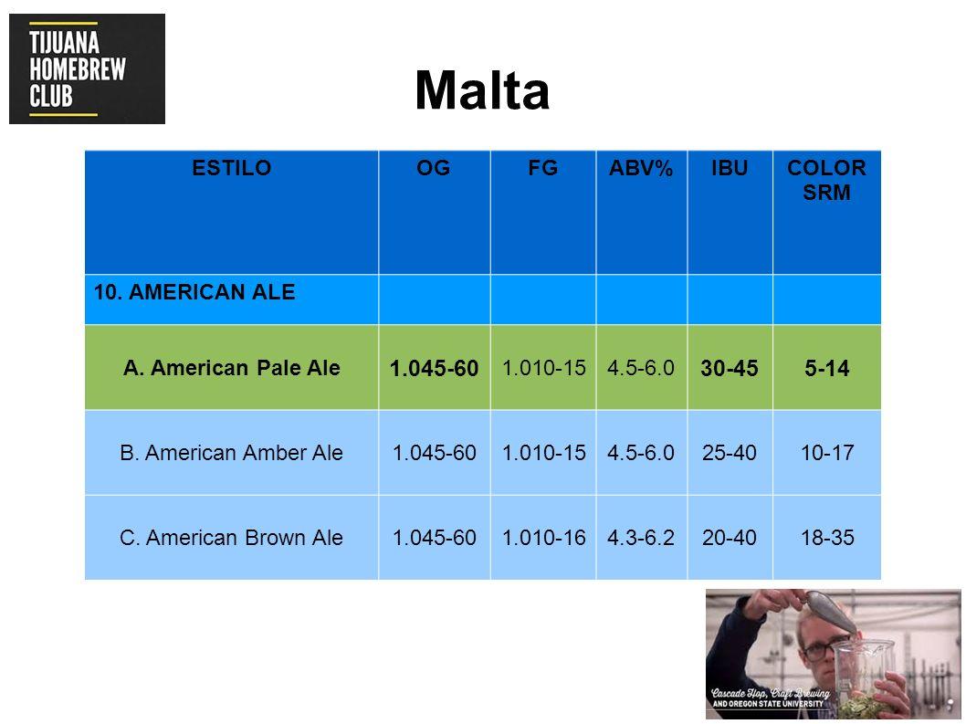 Malta ESTILOOGFGABV%IBUCOLOR SRM 10. AMERICAN ALE A. American Pale Ale 1.045-60 1.010-154.5-6.0 30-455-14 B. American Amber Ale1.045-601.010-154.5-6.0