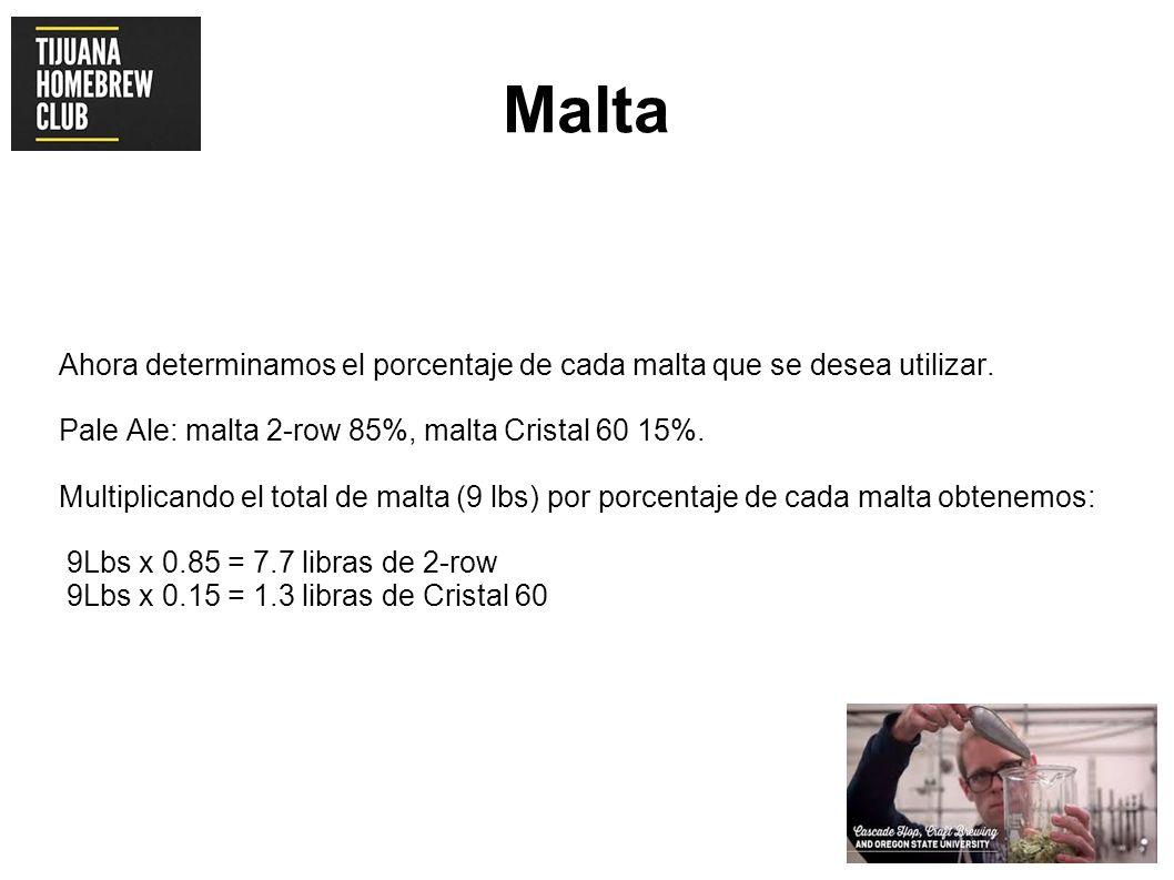 Malta Ahora determinamos el porcentaje de cada malta que se desea utilizar. Pale Ale: malta 2-row 85%, malta Cristal 60 15%. Multiplicando el total de