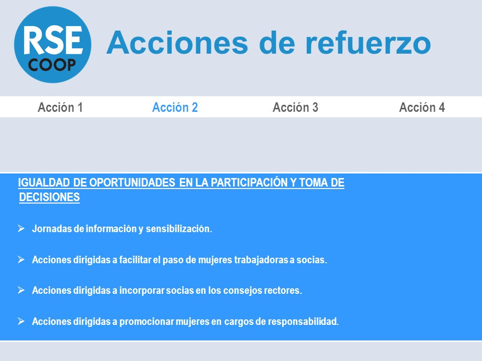 GESTIÓN EMPRESARIAL AVANZADA Formación en gestión empresarial avanzada a cargos directivos Profesionalización de los órganos de gobierno.