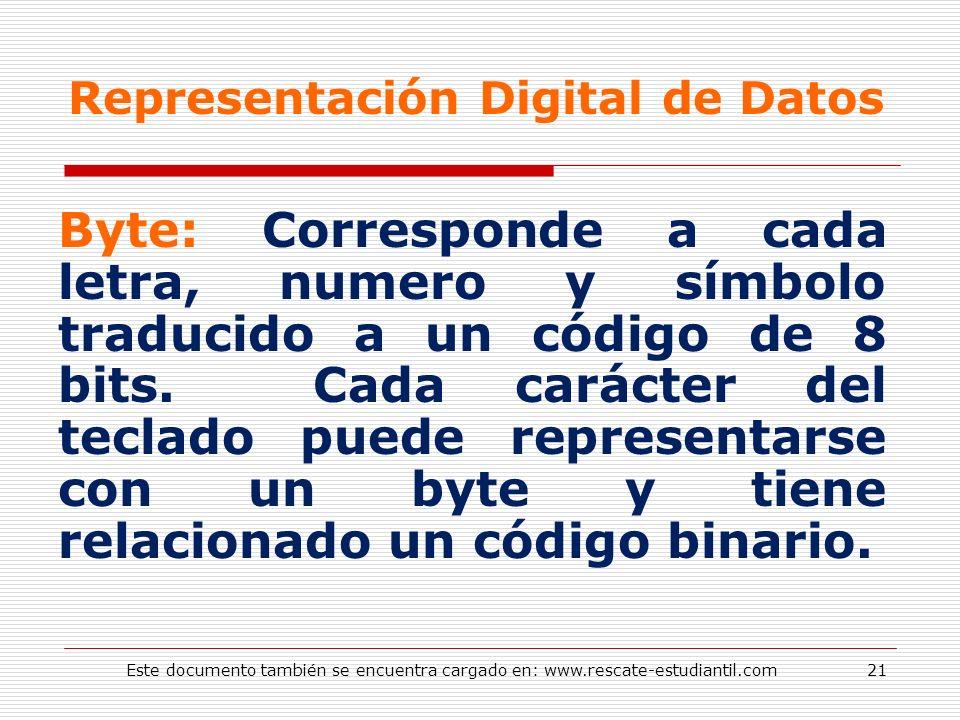 Representación Digital de Datos Byte: Corresponde a cada letra, numero y símbolo traducido a un código de 8 bits. Cada carácter del teclado puede repr