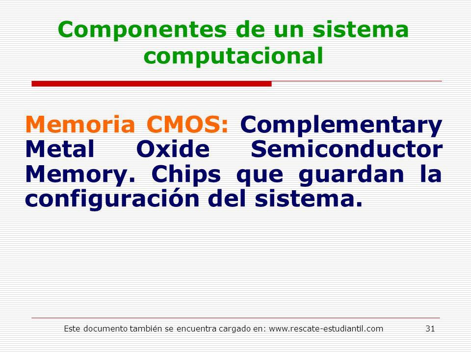 Componentes de un sistema computacional Memoria CMOS: Complementary Metal Oxide Semiconductor Memory. Chips que guardan la configuración del sistema.