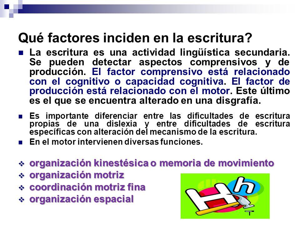 Qué factores inciden en la escritura? La escritura es una actividad lingüística secundaria. Se pueden detectar aspectos comprensivos y de producción.