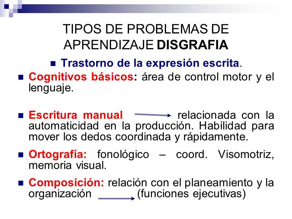 TIPOS DE PROBLEMAS DE APRENDIZAJE DISGRAFIA Trastorno de la expresión escrita. Cognitivos básicos: área de control motor y el lenguaje. Escritura manu