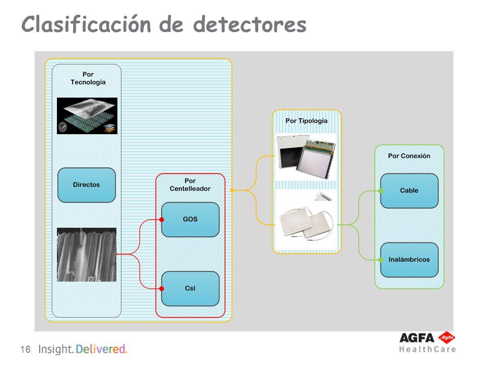 16 Clasificación de detectores
