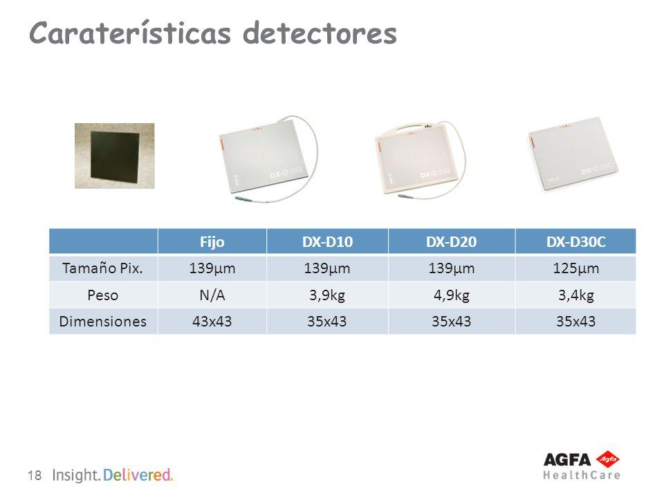 18 Caraterísticas detectores FijoDX-D10DX-D20DX-D30C Tamaño Pix.139µm 125µm PesoN/A3,9kg4,9kg3,4kg Dimensiones43x4335x43