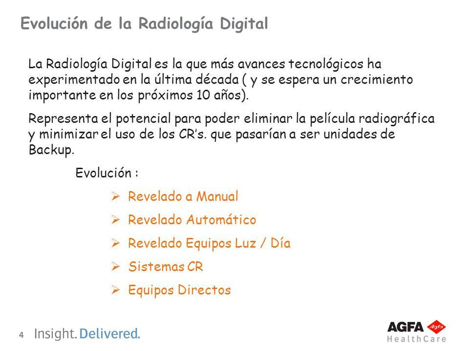 4 Evolución de la Radiología Digital La Radiología Digital es la que más avances tecnológicos ha experimentado en la última década ( y se espera un cr