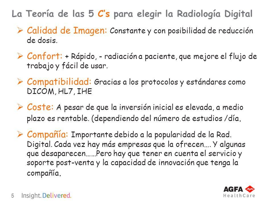 5 La Teoría de las 5 Cs para elegir la Radiología Digital Calidad de Imagen: Constante y con posibilidad de reducción de dosis. Confort: + Rápido, - r