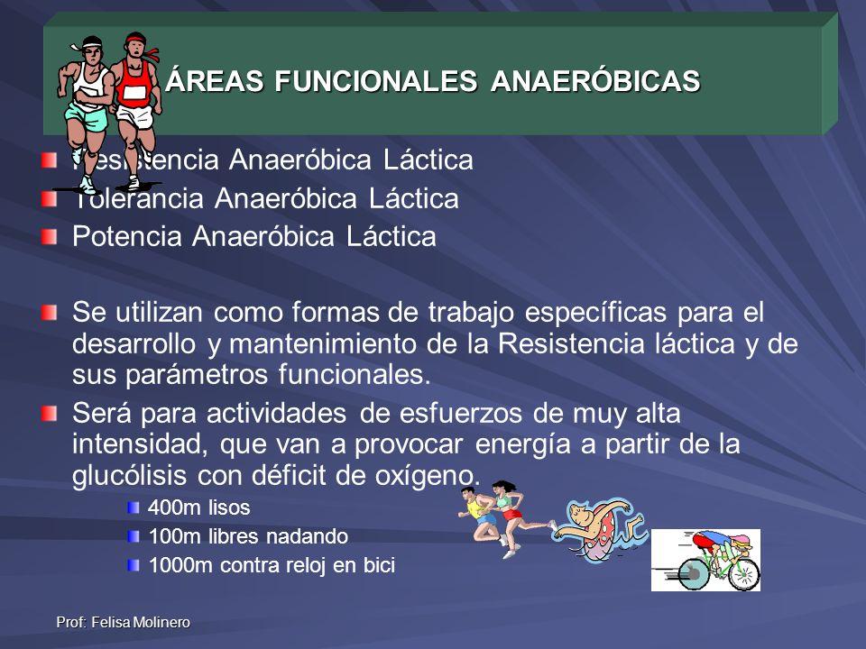 Prof: Felisa Molinero ÁREAS FUNCIONALES ANAERÓBICAS Resistencia Anaeróbica Láctica Tolerancia Anaeróbica Láctica Potencia Anaeróbica Láctica Se utiliz