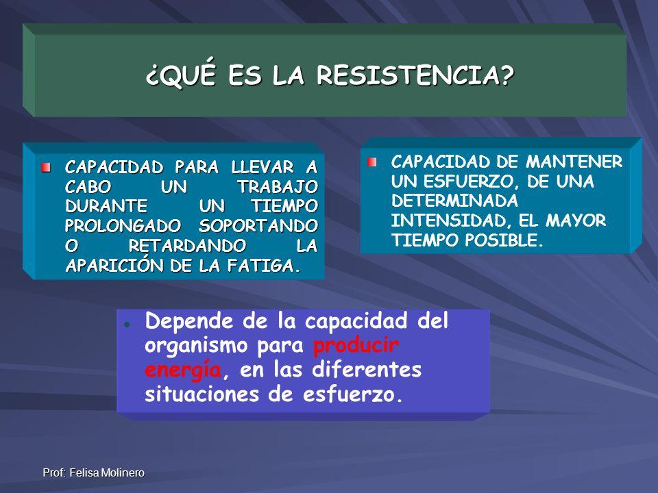 Prof: Felisa Molinero ¿QUÉ ES LA RESISTENCIA? CAPACIDAD PARA LLEVAR A CABO UN TRABAJO DURANTE UN TIEMPO PROLONGADO SOPORTANDO O RETARDANDO LA APARICIÓ