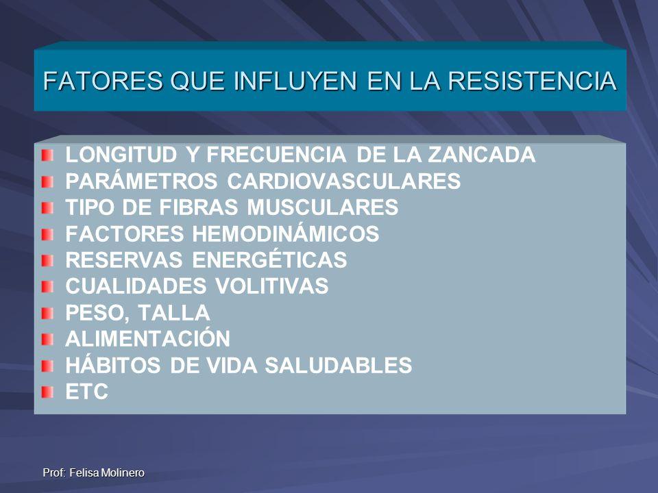 Prof: Felisa Molinero FATORES QUE INFLUYEN EN LA RESISTENCIA LONGITUD Y FRECUENCIA DE LA ZANCADA PARÁMETROS CARDIOVASCULARES TIPO DE FIBRAS MUSCULARES