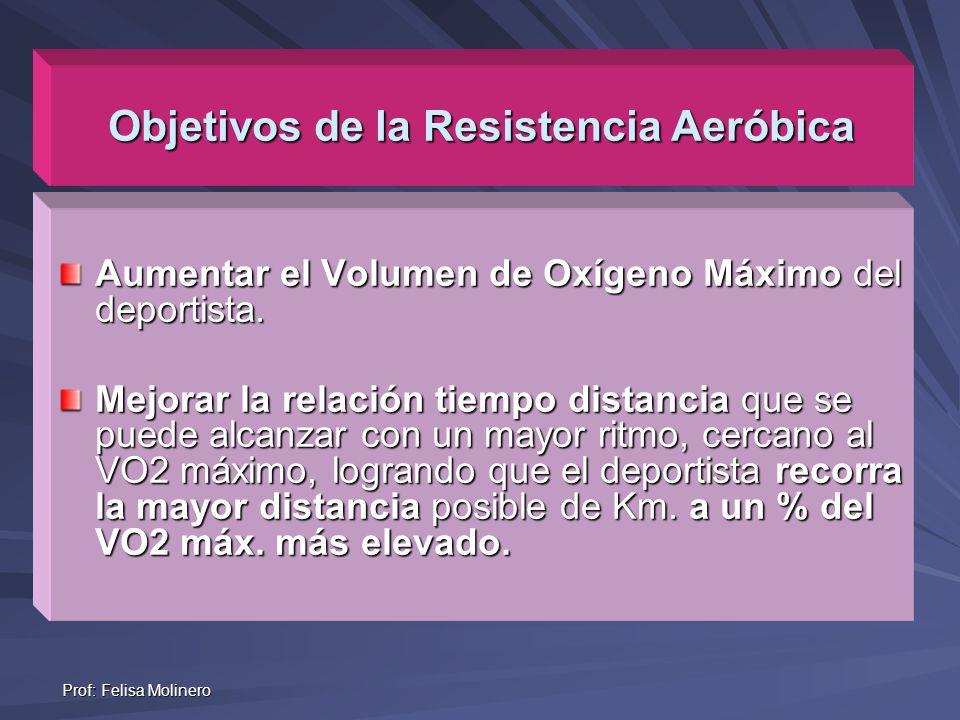 Prof: Felisa Molinero Objetivos de la Resistencia Aeróbica Aumentar el Volumen de Oxígeno Máximo del deportista. Mejorar la relación tiempo distancia