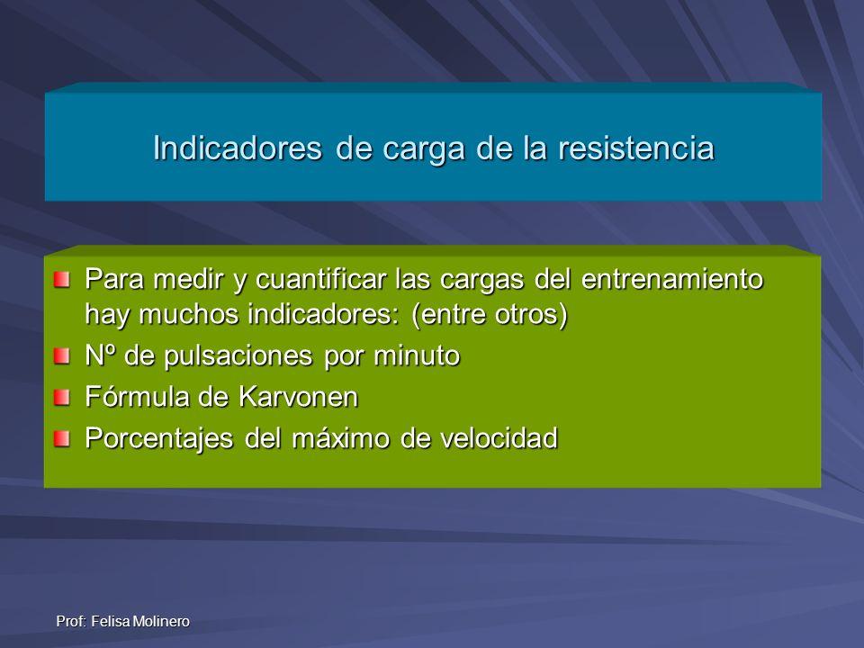 Prof: Felisa Molinero Indicadores de carga de la resistencia Para medir y cuantificar las cargas del entrenamiento hay muchos indicadores: (entre otro