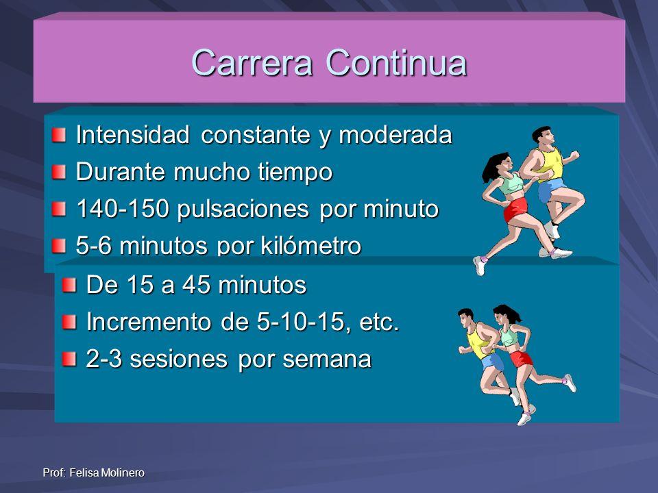 Prof: Felisa Molinero Carrera Continua Intensidad constante y moderada Durante mucho tiempo 140-150 pulsaciones por minuto 5-6 minutos por kilómetro D