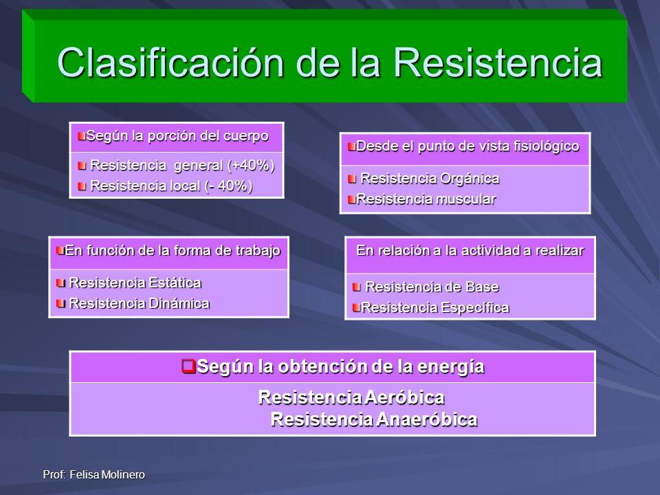 Prof: Felisa Molinero Clasificación de la Resistencia Según la porción del cuerpo Resistencia general (+40%) Resistencia general (+40%) Resistencia lo
