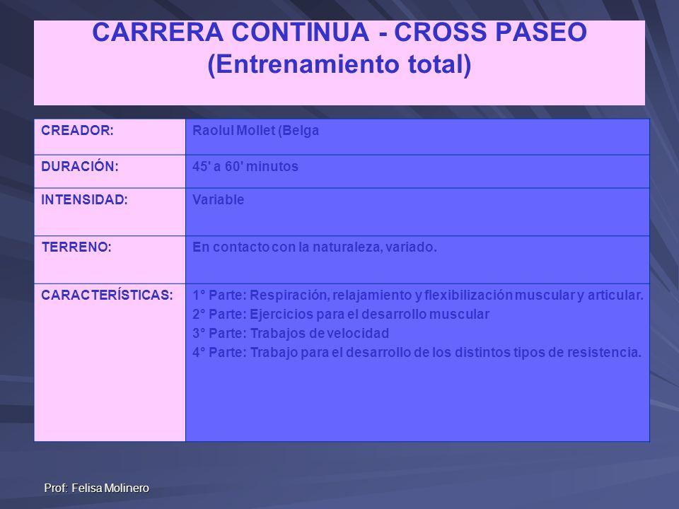Prof: Felisa Molinero CARRERA CONTINUA - CROSS PASEO (Entrenamiento total) CREADOR:Raolul Mollet (Belga DURACIÓN:45' a 60' minutos INTENSIDAD:Variable