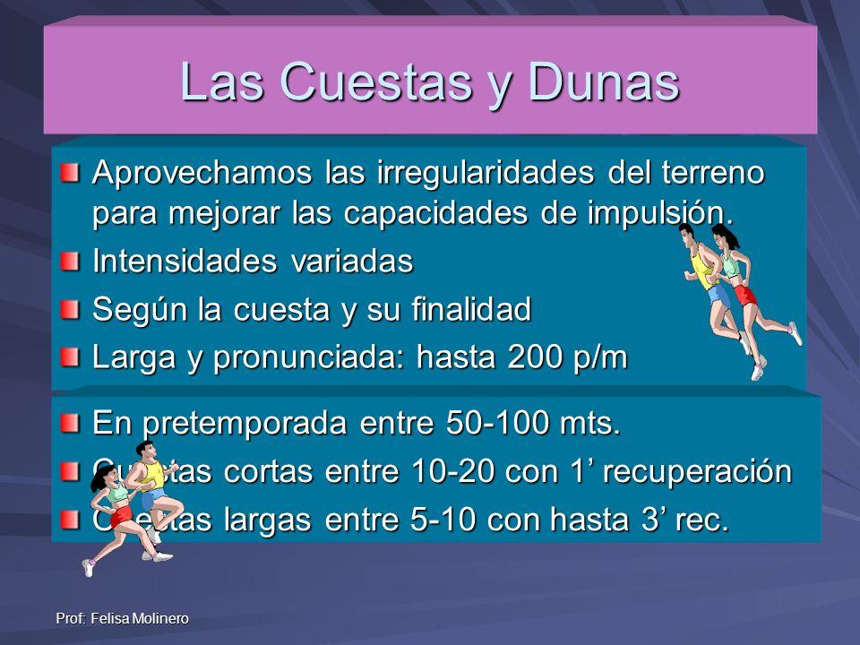 Prof: Felisa Molinero Las Cuestas y Dunas Aprovechamos las irregularidades del terreno para mejorar las capacidades de impulsión. Intensidades variada
