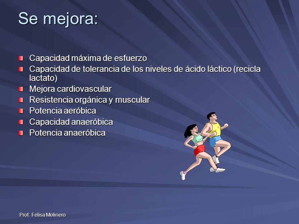 Prof: Felisa Molinero Se mejora: Capacidad máxima de esfuerzo Capacidad de tolerancia de los niveles de ácido láctico (recicla lactato) Mejora cardiov