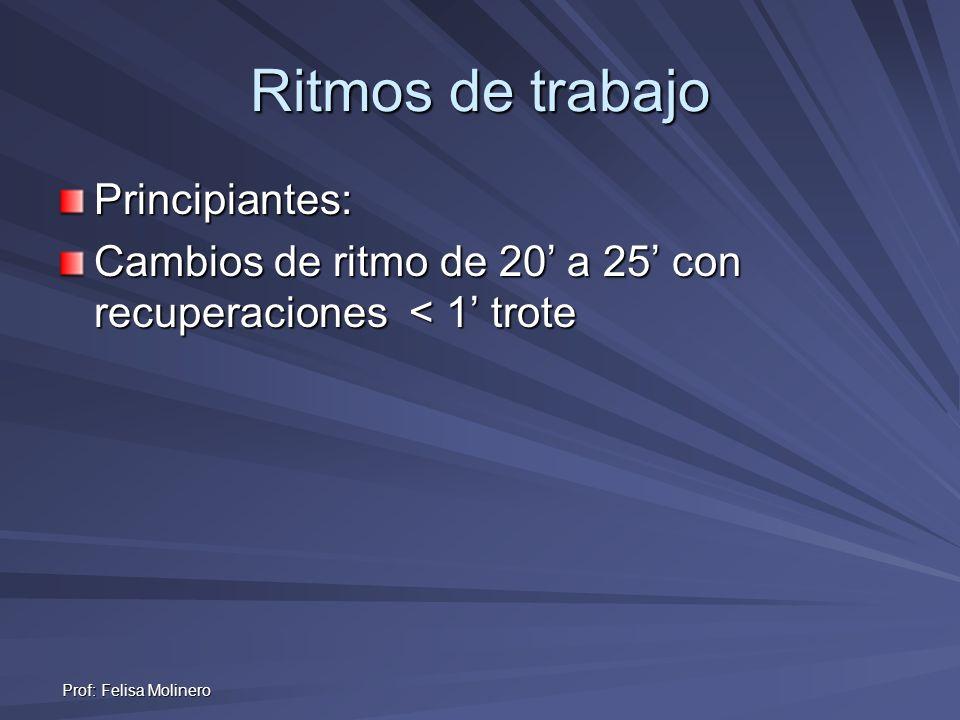 Prof: Felisa Molinero Ritmos de trabajo Principiantes: Cambios de ritmo de 20 a 25 con recuperaciones < 1 trote