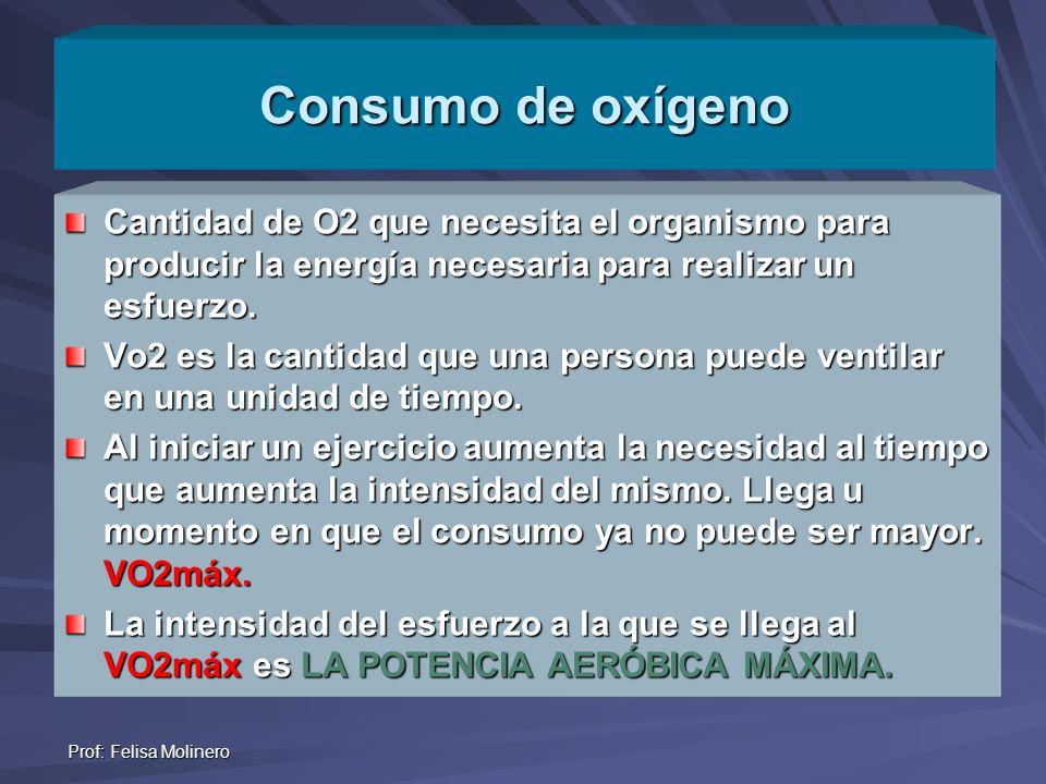 Prof: Felisa Molinero Consumo de oxígeno Cantidad de O2 que necesita el organismo para producir la energía necesaria para realizar un esfuerzo. Vo2 es