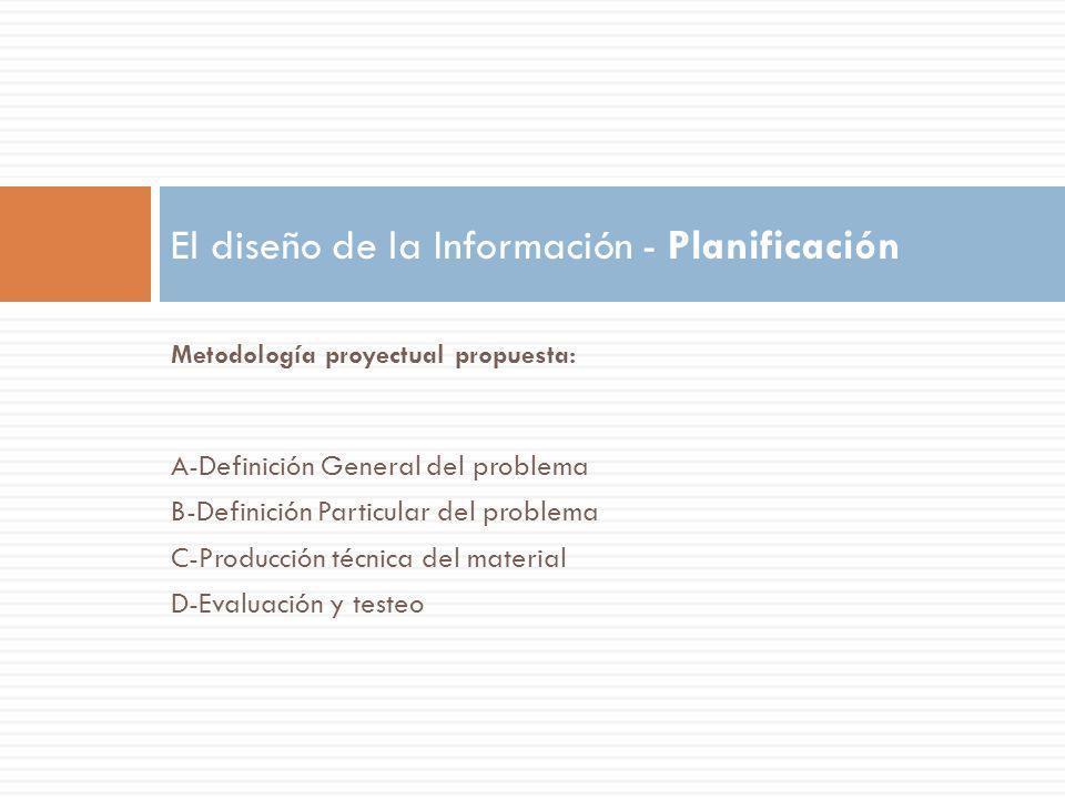 Metodología proyectual propuesta: A-Definición General del problema B-Definición Particular del problema C-Producción técnica del material D-Evaluació