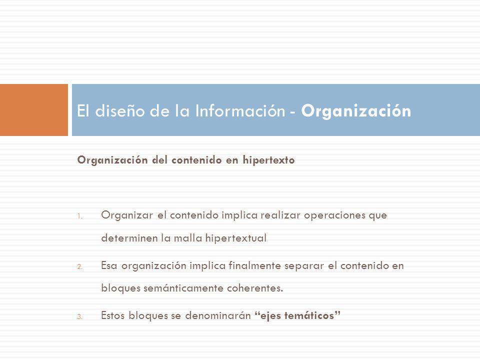 Organización del contenido en hipertexto 1. Organizar el contenido implica realizar operaciones que determinen la malla hipertextual 2. Esa organizaci