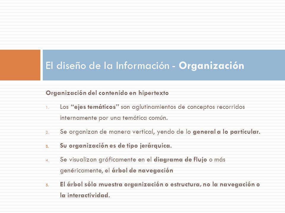 Organización del contenido en hipertexto 1. Los ejes temáticos son aglutinamientos de conceptos recorridos internamente por una temática común. 2. Se
