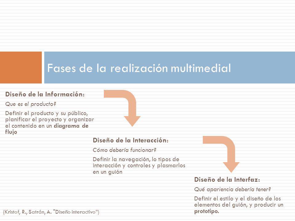 Diseño de la Información: Que es el producto? Definir el producto y su público, planificar el proyecto y organizar el contenido en un diagrama de fluj