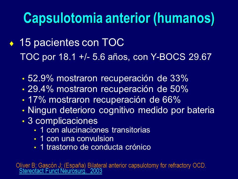 Capsulotomia anterior (humanos) 15 pacientes con TOC TOC por 18.1 +/- 5.6 años, con Y-BOCS 29.67 52.9% mostraron recuperación de 33% 29.4% mostraron r