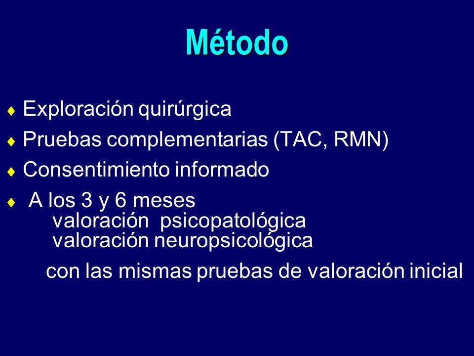 Método Exploración quirúrgica Pruebas complementarias (TAC, RMN) Consentimiento informado A los 3 y 6 meses valoración psicopatológica valoración neur