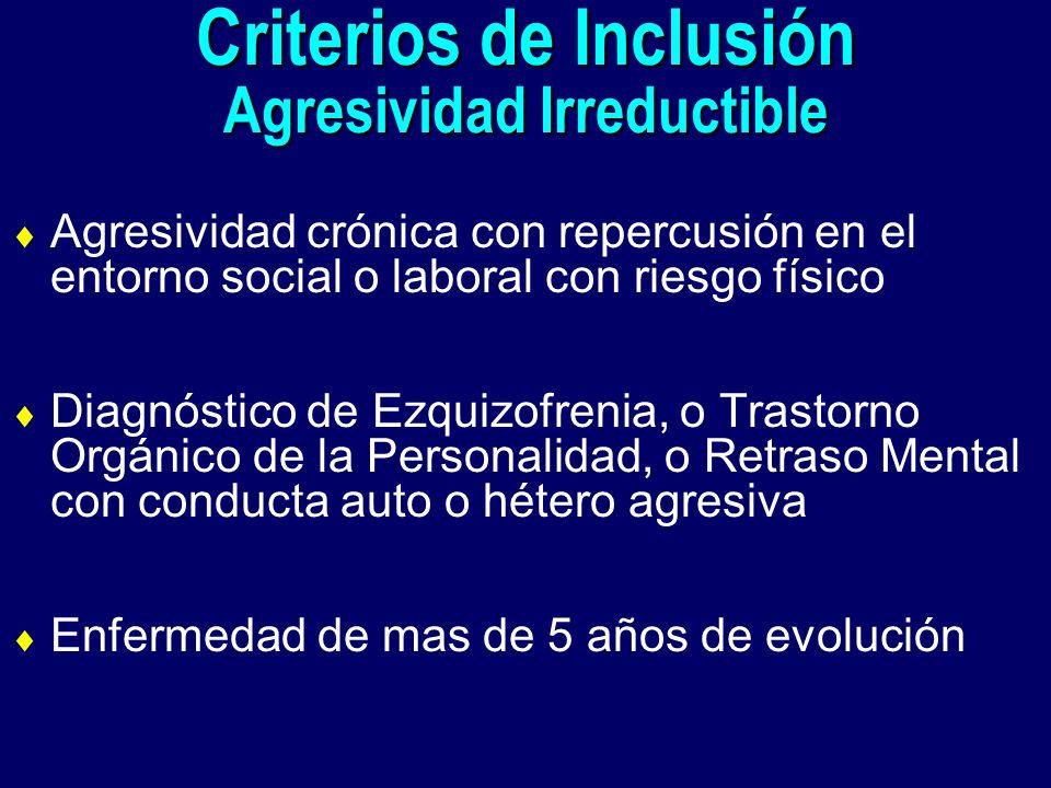 Criterios de Inclusión Agresividad Irreductible Agresividad crónica con repercusión en el entorno social o laboral con riesgo físico Diagnóstico de Ez