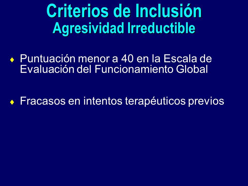 Criterios de Inclusión Agresividad Irreductible Puntuación menor a 40 en la Escala de Evaluación del Funcionamiento Global Fracasos en intentos terapé