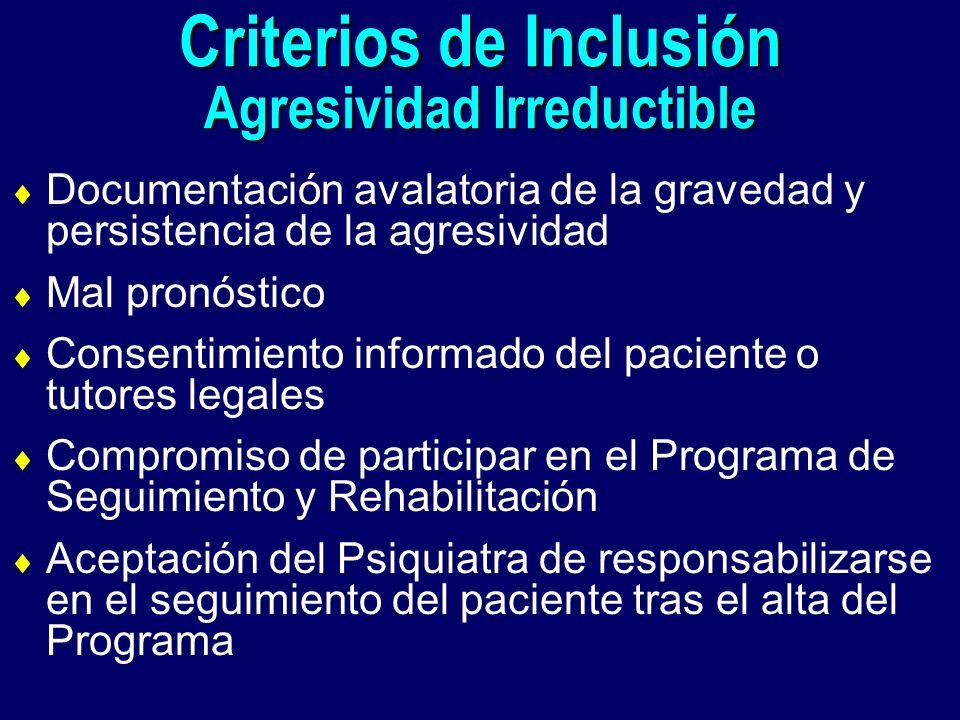 Criterios de Inclusión Agresividad Irreductible Documentación avalatoria de la gravedad y persistencia de la agresividad Mal pronóstico Consentimiento