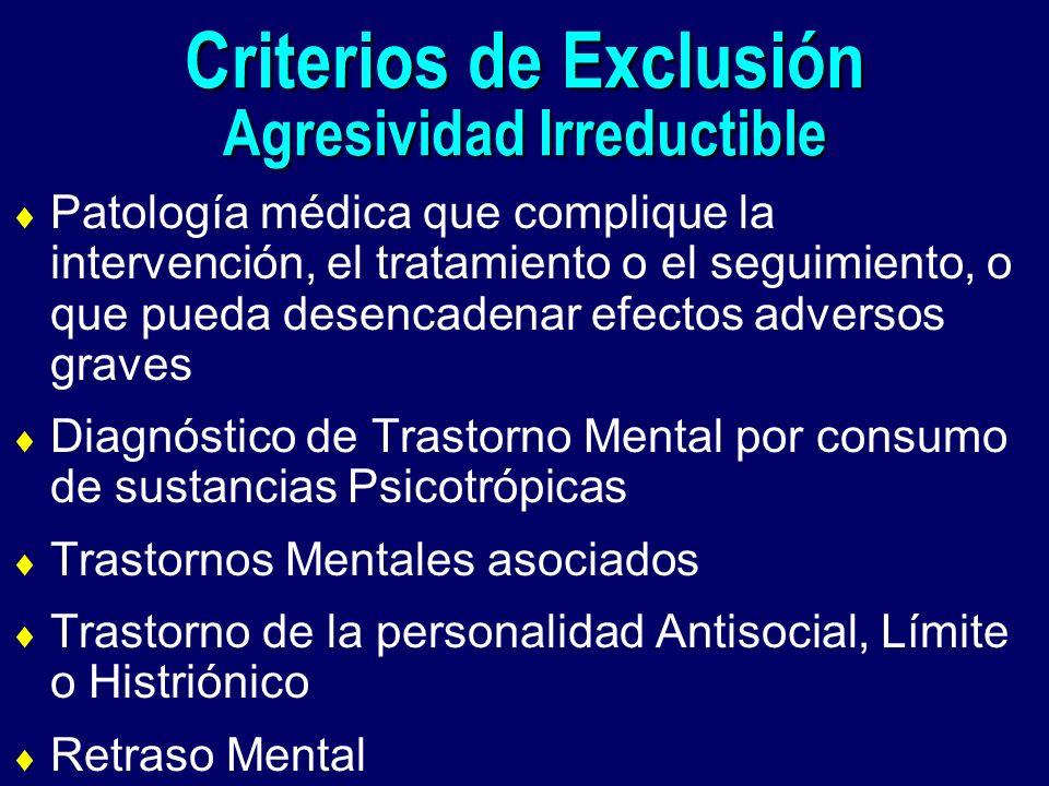 Criterios de Exclusión Agresividad Irreductible Patología médica que complique la intervención, el tratamiento o el seguimiento, o que pueda desencade