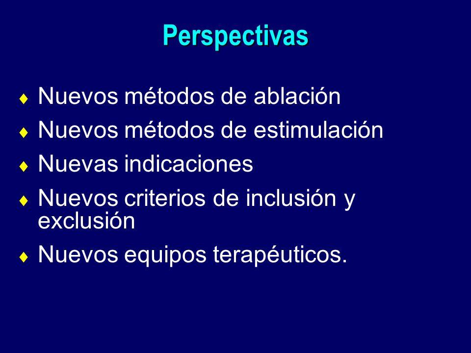 Perspectivas Nuevos métodos de ablación Nuevos métodos de estimulación Nuevas indicaciones Nuevos criterios de inclusión y exclusión Nuevos equipos te