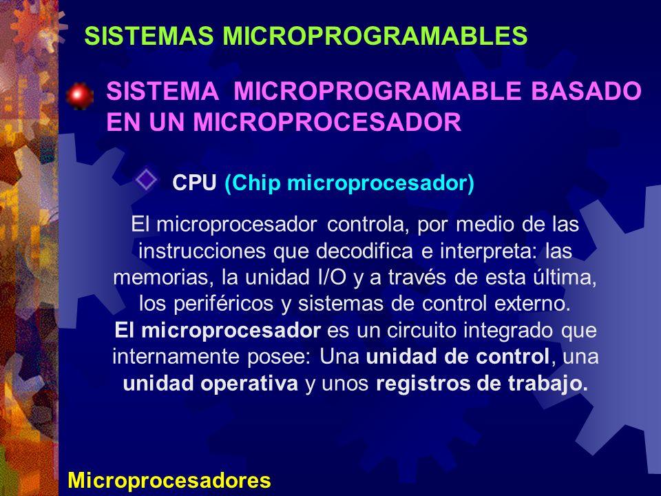 SISTEMAS MICROPROGRAMABLES SISTEMA MICROPROGRAMABLE BASADO EN UN MICROPROCESADOR Microprocesadores CPU (Chip microprocesador) El microprocesador contr