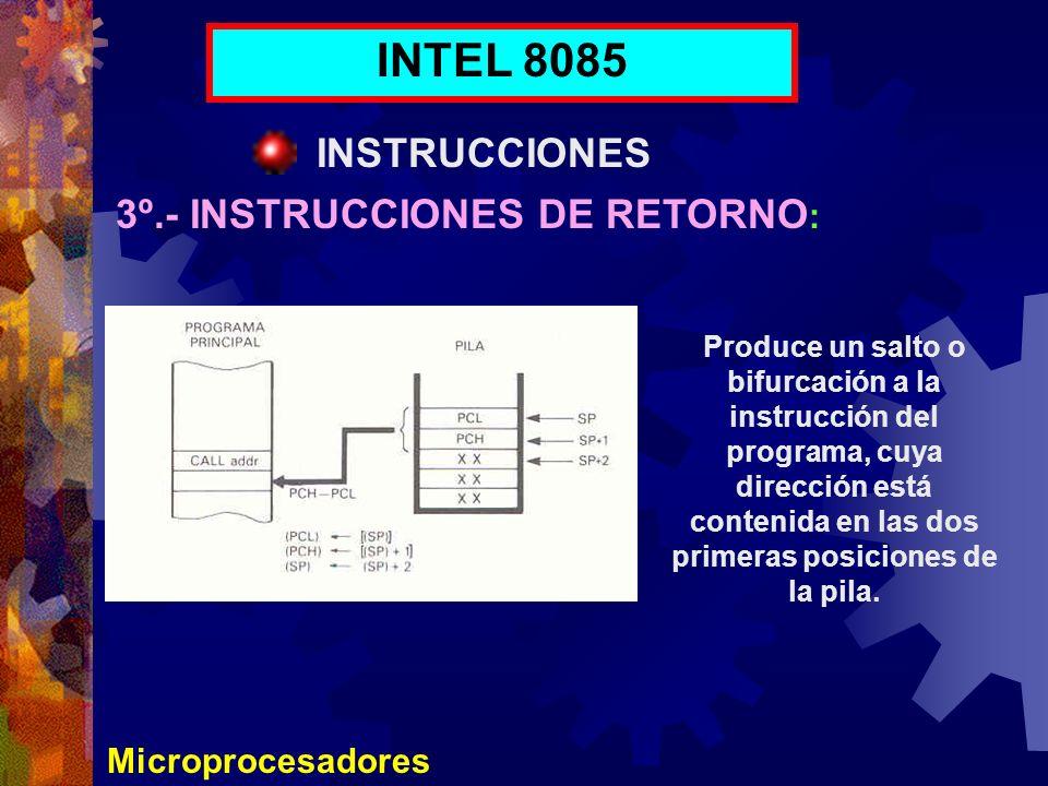 Microprocesadores INTEL 8085 INSTRUCCIONES 3º.- INSTRUCCIONES DE RETORNO : Produce un salto o bifurcación a la instrucción del programa, cuya direcció