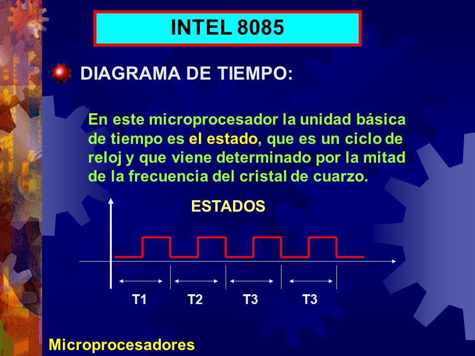 Microprocesadores INTEL 8085 DIAGRAMA DE TIEMPO: En este microprocesador la unidad básica de tiempo es el estado, que es un ciclo de reloj y que viene