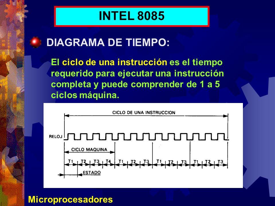 Microprocesadores INTEL 8085 DIAGRAMA DE TIEMPO: El ciclo de una instrucción es el tiempo requerido para ejecutar una instrucción completa y puede com