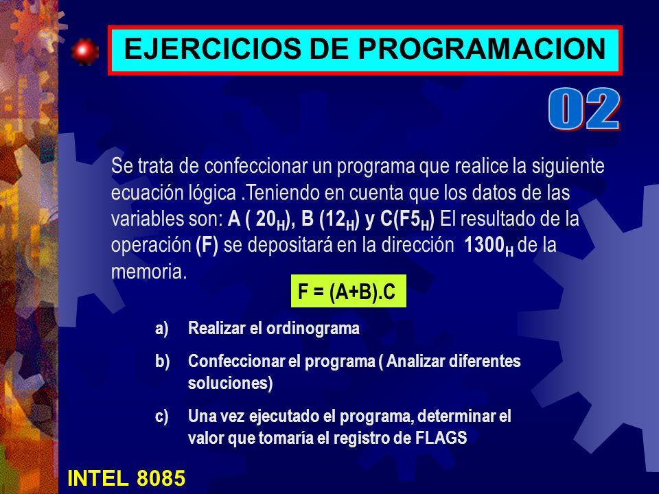 INTEL 8085 EJERCICIOS DE PROGRAMACION Se trata de confeccionar un programa que realice la siguiente ecuación lógica.Teniendo en cuenta que los datos d